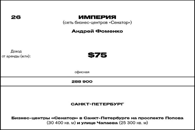 26. Империя (сеть бизнес-центров «Сенатор»)