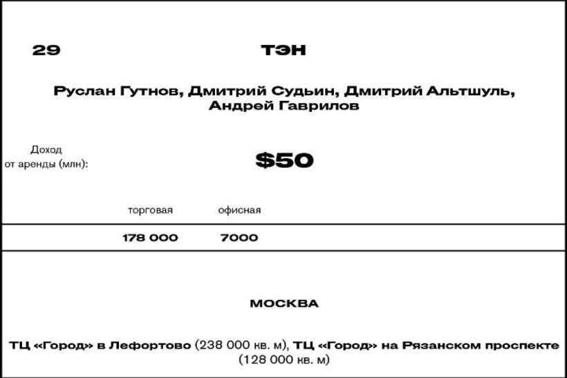29. ТЭН