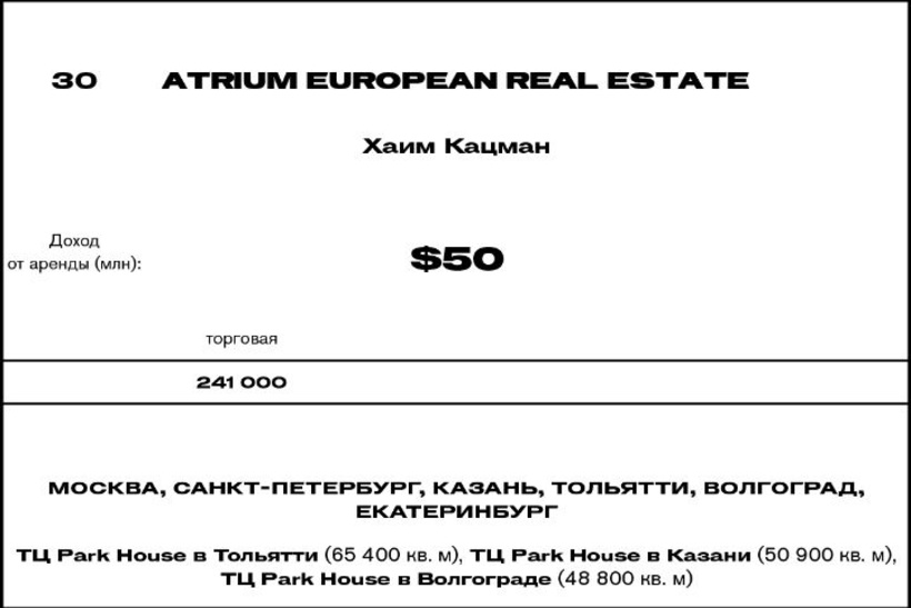 30. Atrium European Real Estate