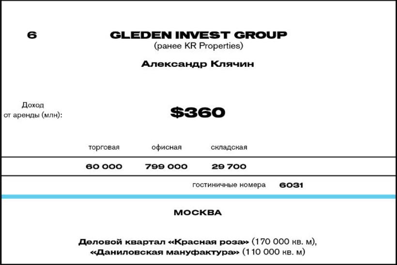 6. Gleden Invest (ранее KR Properties)