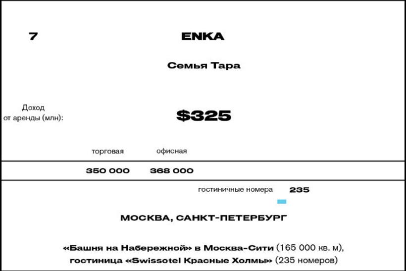 7. Enka