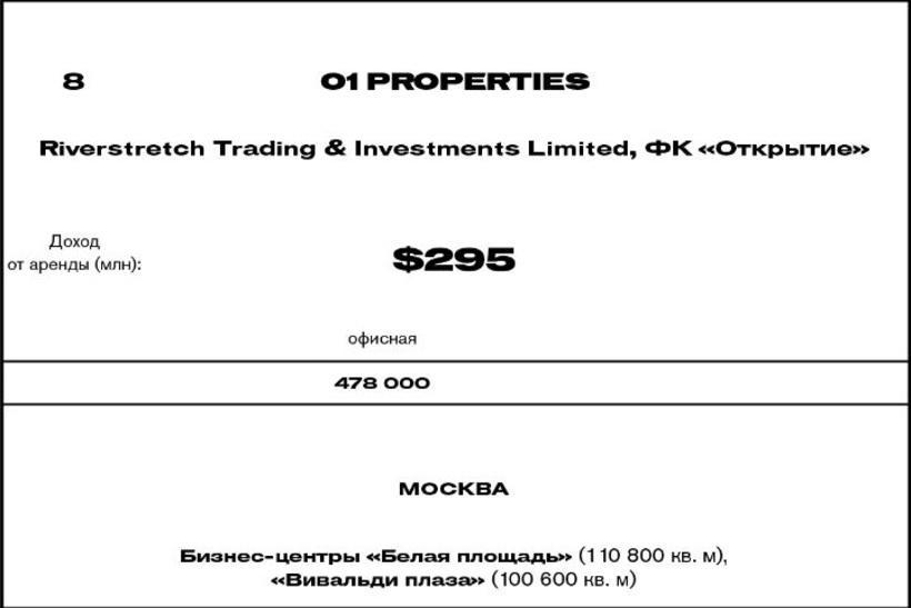 8. O1 Properties