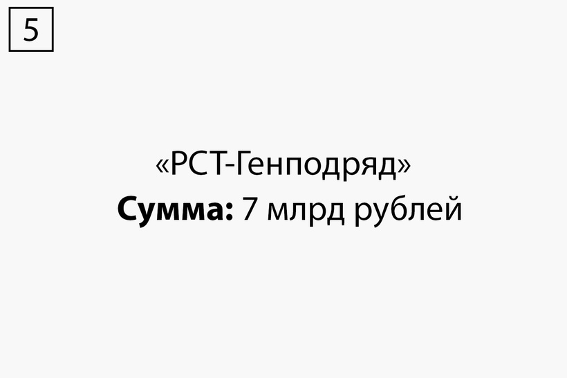 5. «РСТ-Генподряд»