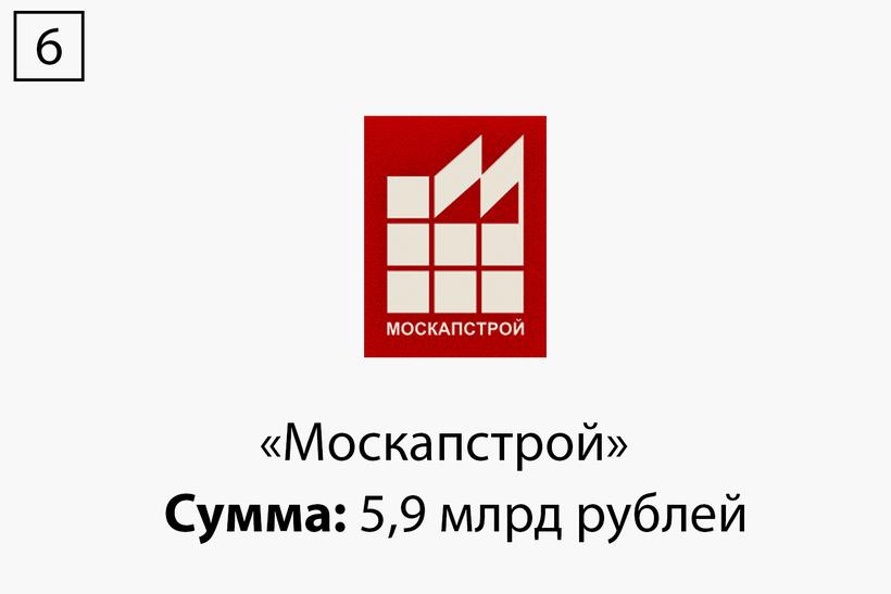 6. «Москапстрой»