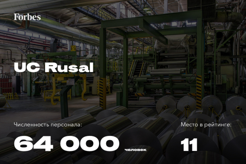 10. UC Rusal