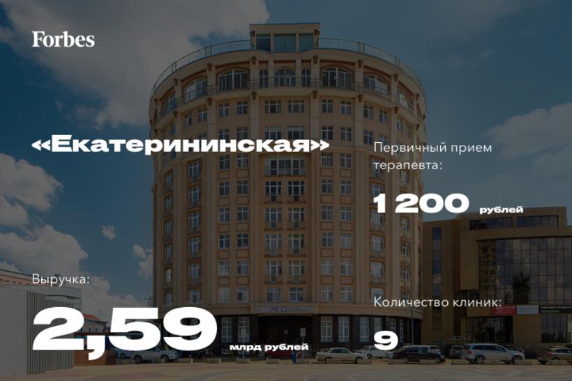 «Екатерининская»