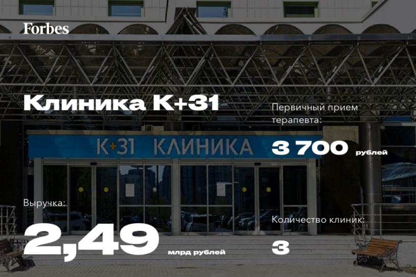 Клиника К+31