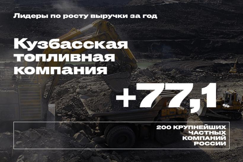 Кузбасская топливная компания