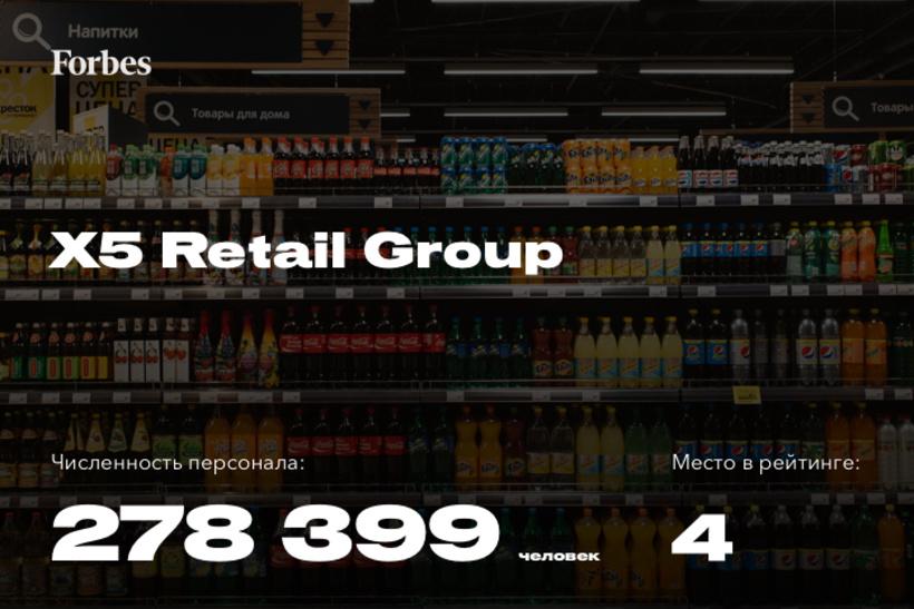 2. X5 Retail Group