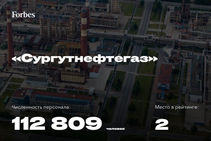 3. «Сургутнефтегаз»