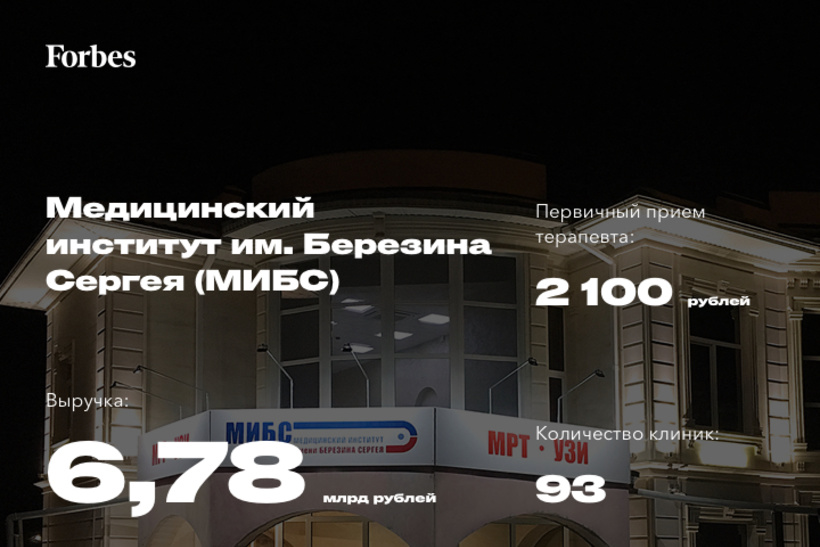 Медицинский институт им. Березина Сергея (МИБС)