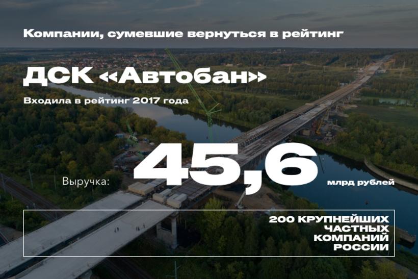 ДСК «Автобан»