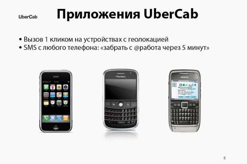 Такси по SMS