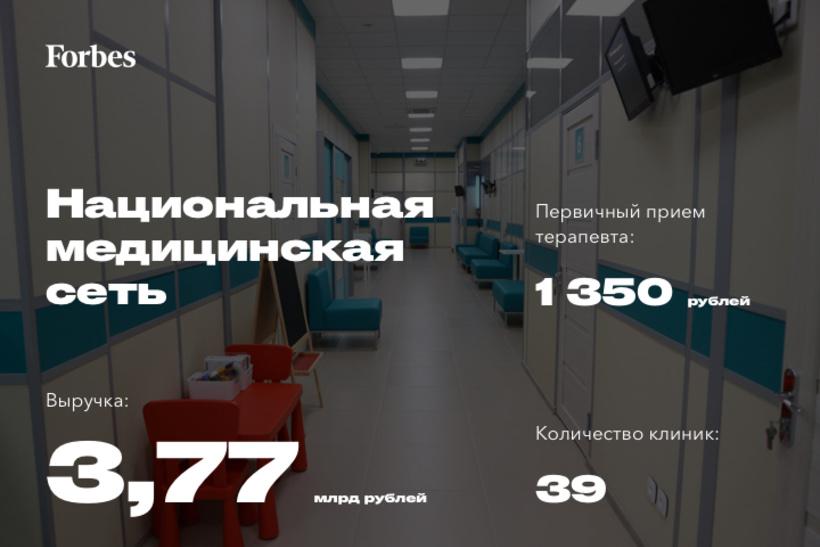 Национальная медицинская сеть