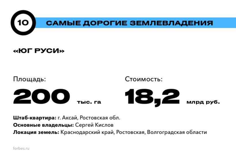 10. «Юг Руси»