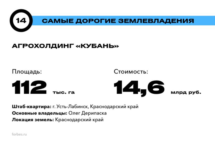 14. Агрохолдинг «Кубань»