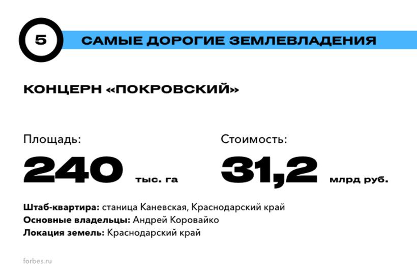 5. Концерн «Покровский»